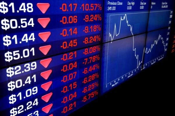 Dow Jones побил рекорд своего падения за один день