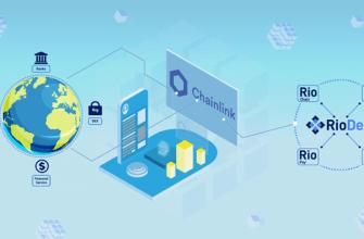 Chainlink усиливает Polkadot за счет интеграции RioDeFi с Oracle